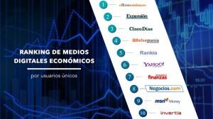 ranking-medios economicos
