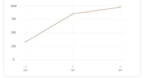 Intereconomía Sites rozó el millón de visitas en octubre